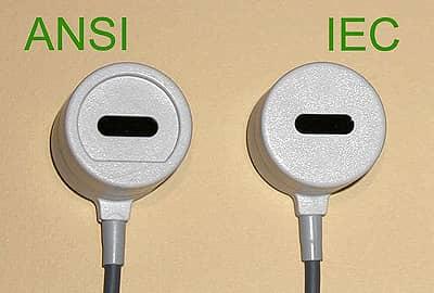 ANSI-IEC Probes